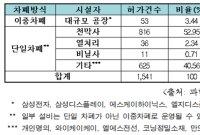"""김영식 의원 """"반도체 장비 신속 도입 '전파법' 개정안 통과"""""""