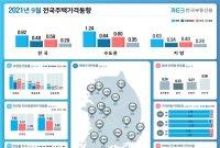 """서울 집값 5개월 연속 상승폭 확대 """"재건축·중저가 중심"""""""
