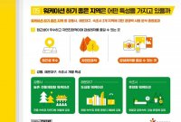 일과 휴가 겸하는 '워케이션' 인기…제주·경주·여수 선호