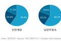 """3기 신도시, '제2의 대장동' 되나…참여연대 """"민간 개발이익 8조원"""""""