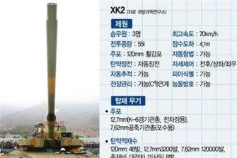 [양낙규의 Defense Club]K2 전차 '국산 심장' 장착한다