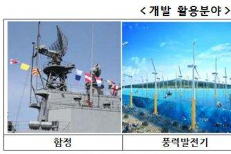 """방사청 """"수입 의존하던 '40㎜ 함포용 슬립링' 국산화 성공"""""""