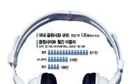 음원 사재기 중심엔 '실시간 차트'가 있다