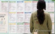 """""""고용회복 오래걸린다""""…'1인당 900만원' 청년채용장려금 시작"""