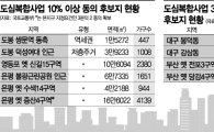 김빠진 3차 도심복합사업…대구·부산 4곳뿐, 수도권은요?