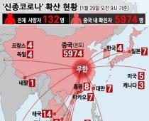'신종코로나' 확산 현황(1월 29일 오전 9시 기준)
