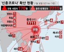 '신종코로나' 확산 현황(1월 30일 오전 9시 기준)