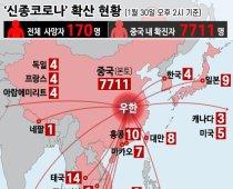 '신종코로나' 확산 현황(1월 30일 오후 2시 기준)