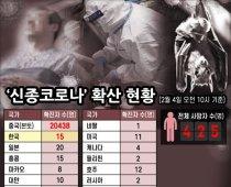 '신종코로나' 확산 현황(2월 4일 오전 10시 기준)